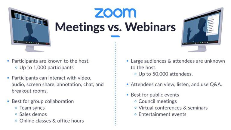meetings vs webinar infographic